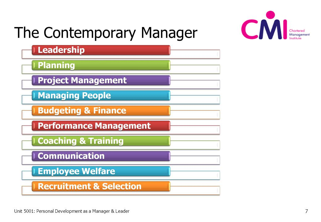 The Contemporary Manager