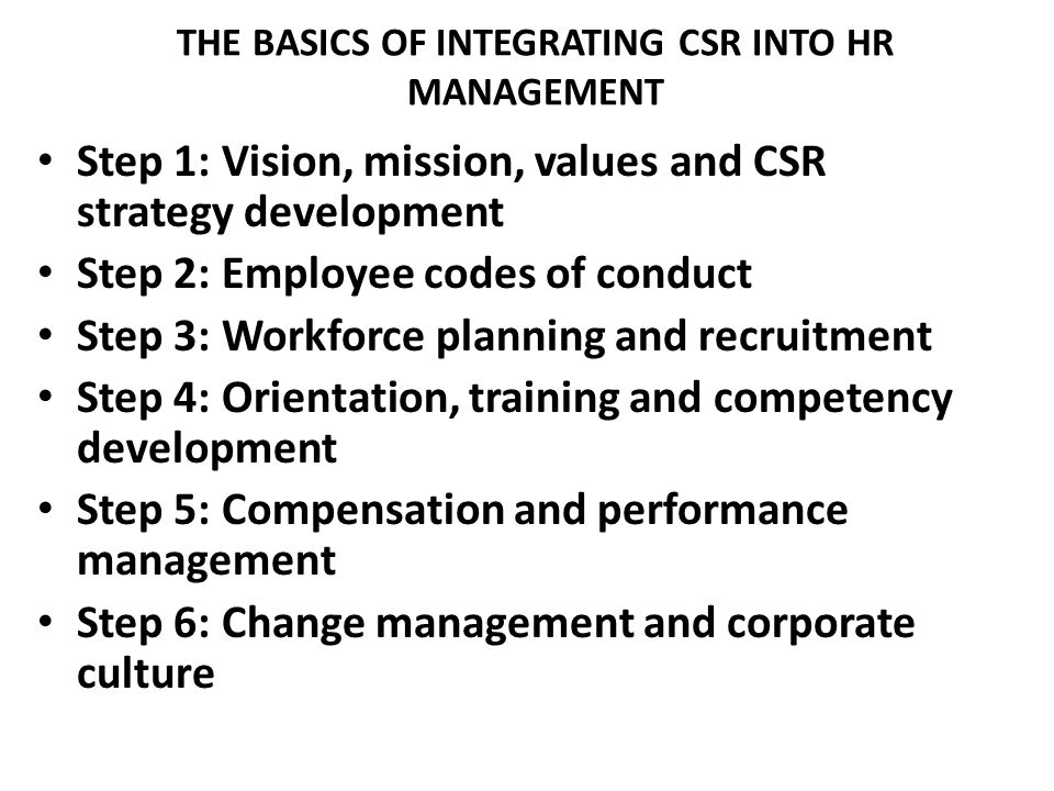 THE BASICS OF INTEGRATING CSR INTO HR MANAGEMENT