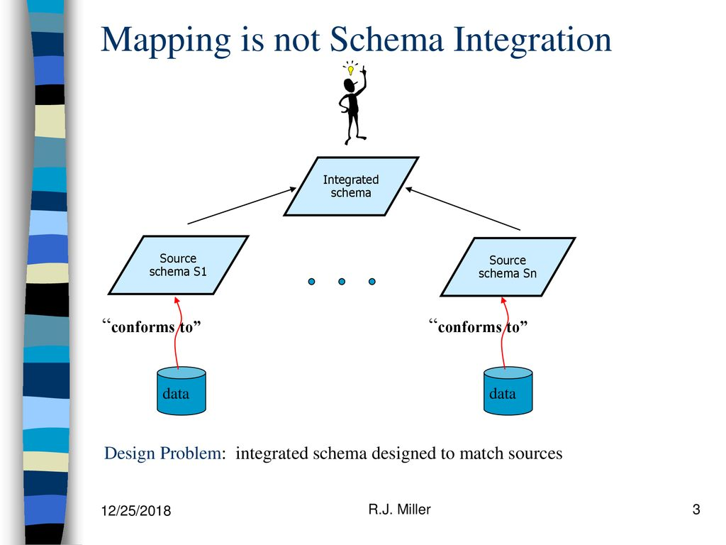 Clio: Schema Mapping and Data Exchange - ppt download on xslt mapping, mental model mapping, schematic mapping, identity mapping, system mapping, content mapping, field mapping,