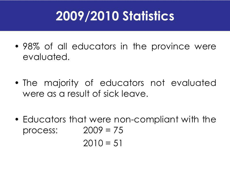 2009/2010 Statistics 98% of all educators in the province were evaluated. The majority of educators not evaluated were as a result of sick leave.