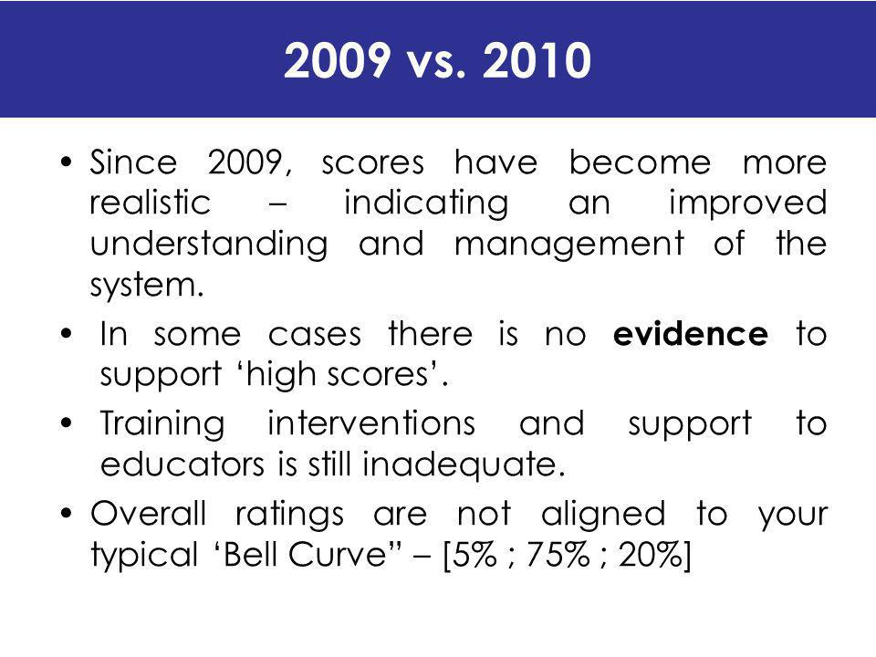 2009 vs. 2010 Since 2009, scores have become more realistic – indicating an improved understanding and management of the system.