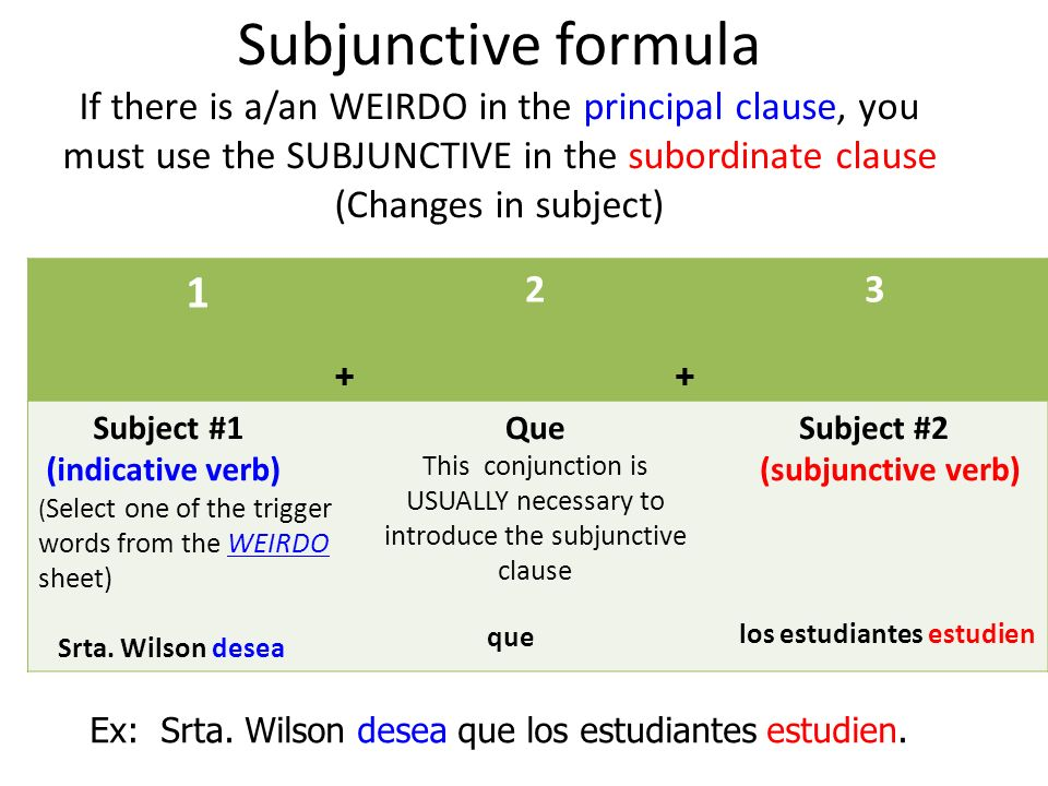Subjunctive formula If there is a/an WEIRDO in the principal clause, you must use the SUBJUNCTIVE in the subordinate clause (Changes in subject)