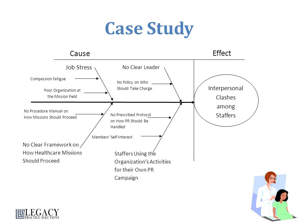 Case Study Cause Effect Job Stress