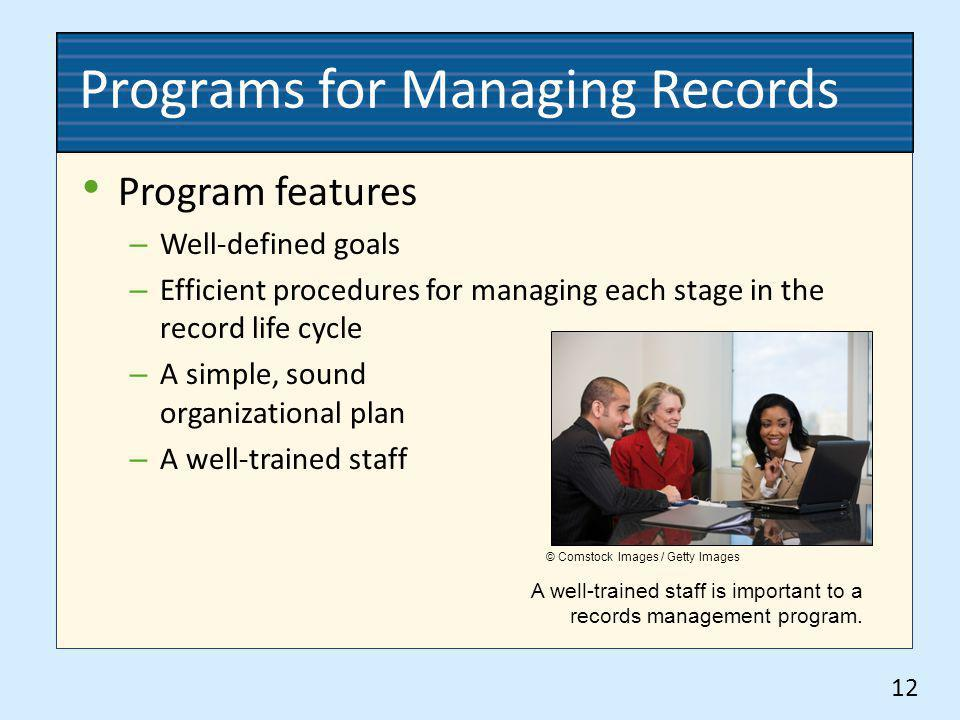 Programs for Managing Records