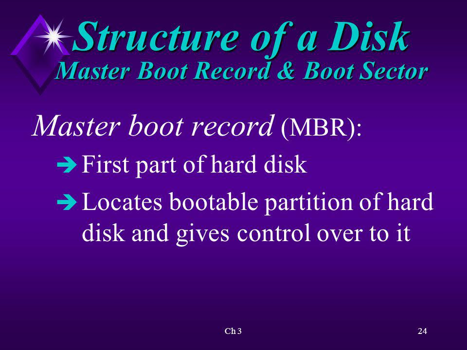 Structure of a Disk Master Boot Record & Boot Sector