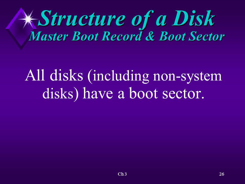 Chapter 3 Disks and Formatting Ch ppt video online download