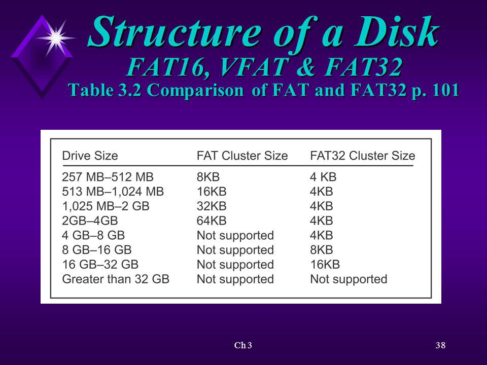 Structure of a Disk FAT16, VFAT & FAT32 Table 3