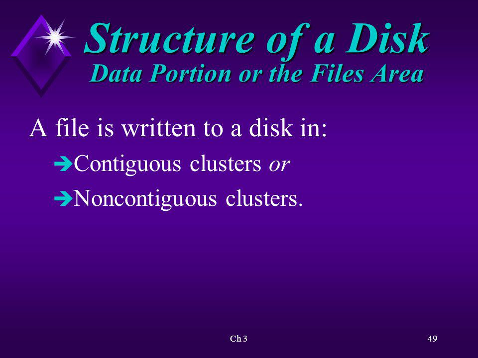 Structure of a Disk Data Portion or the Files Area