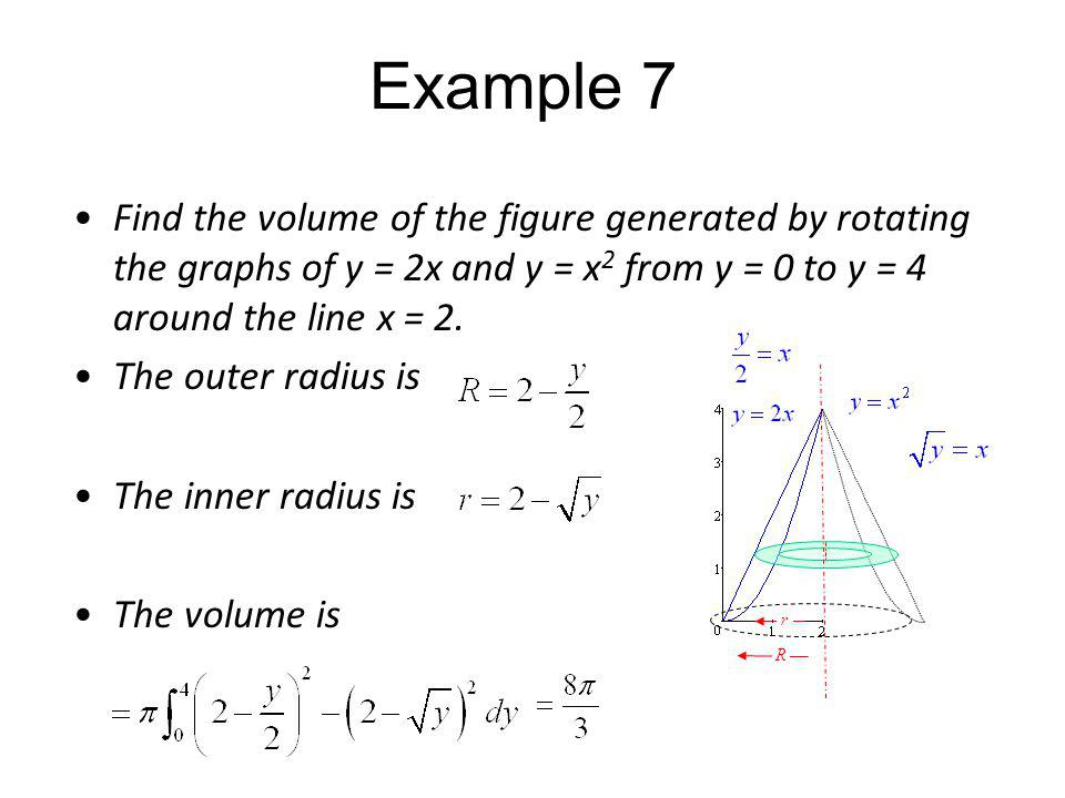 Example 7 Find the volume of the figure generated by rotating the graphs of y = 2x and y = x2 from y = 0 to y = 4 around the line x = 2.