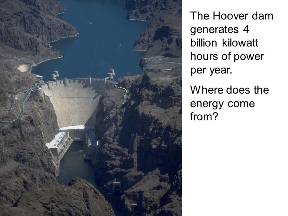 Gravitational energy The Hoover dam generates 4 billion kilowatt hours of power per year.