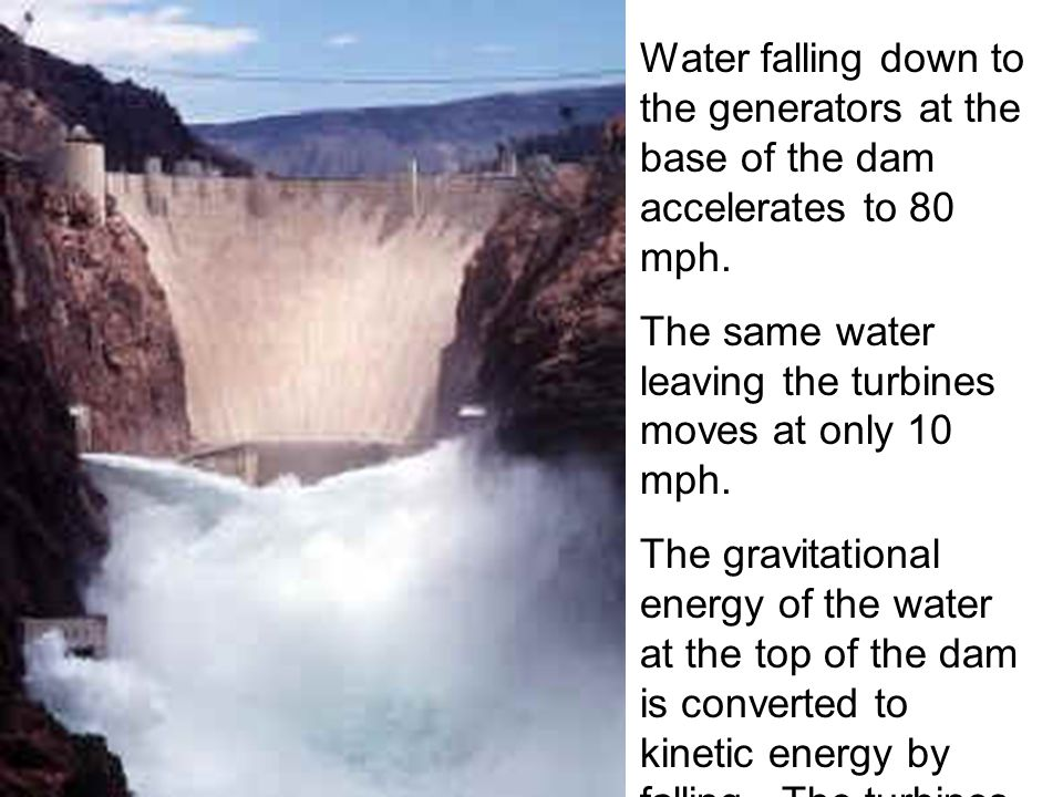 Gravitational energy Water falling down to the generators at the base of the dam accelerates to 80 mph.