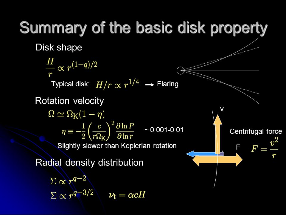 Summary of the basic disk property