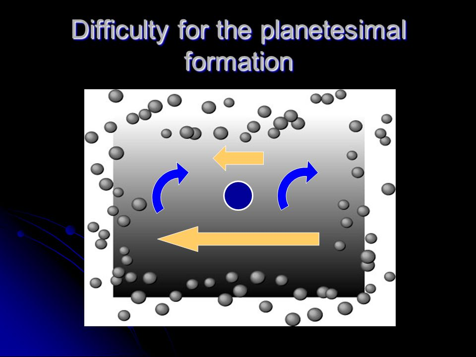 Difficulty for the planetesimal formation