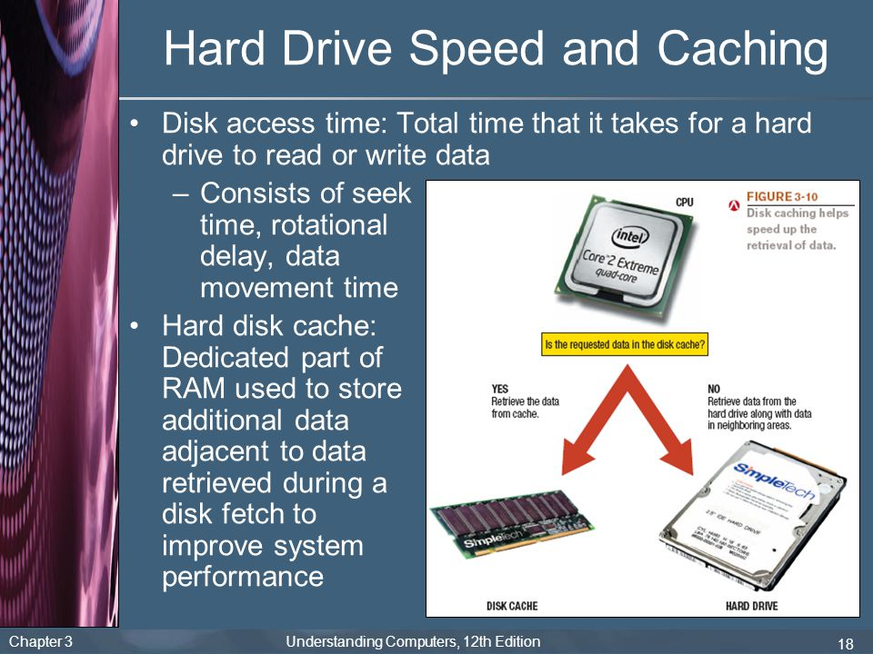 Hard Drive Speed and Caching