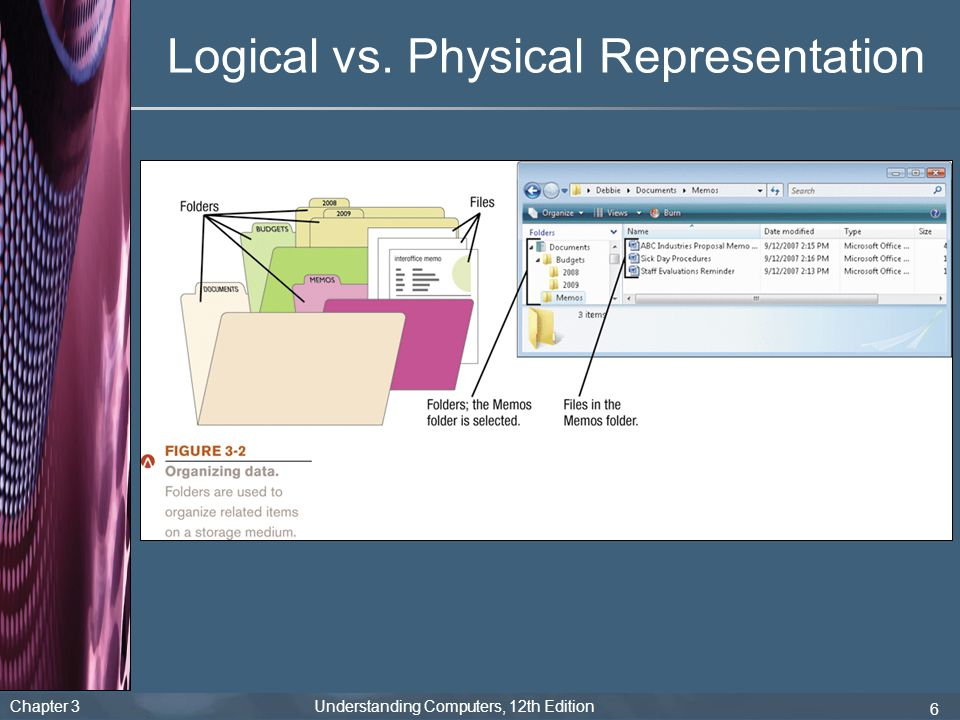 Logical vs. Physical Representation