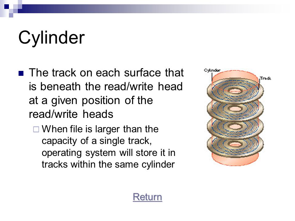 Cylinder The track on each surface that is beneath the read/write head at a given position of the read/write heads.