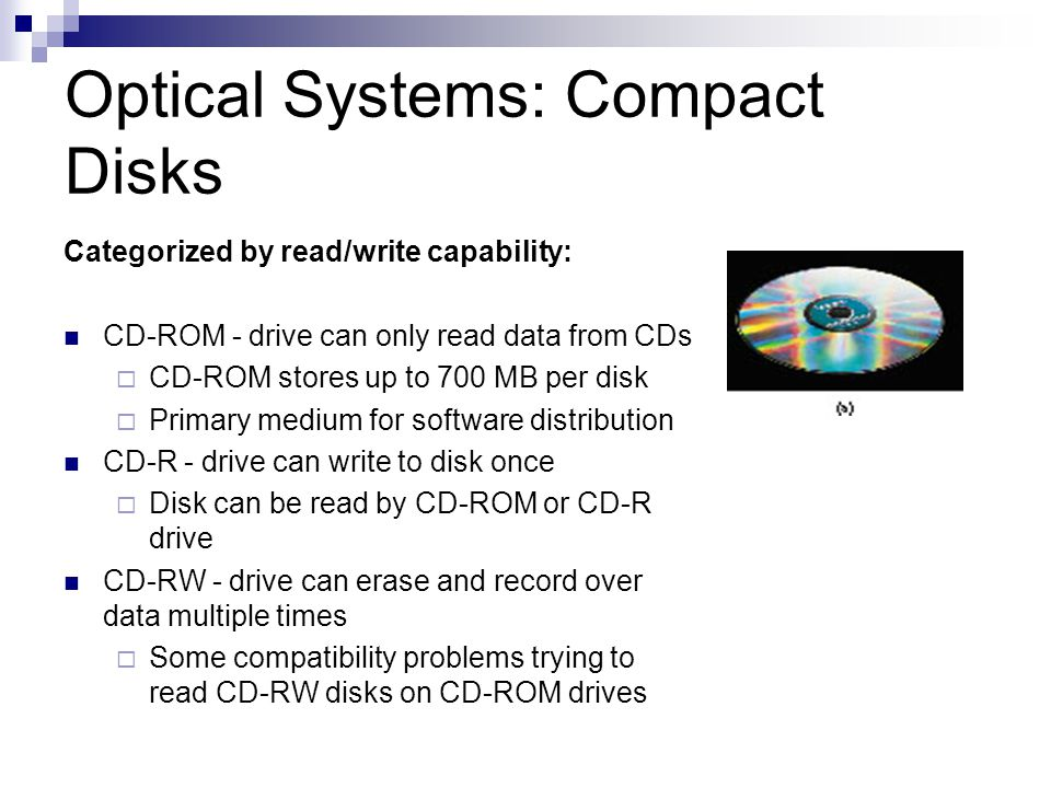 Optical Systems: Compact Disks