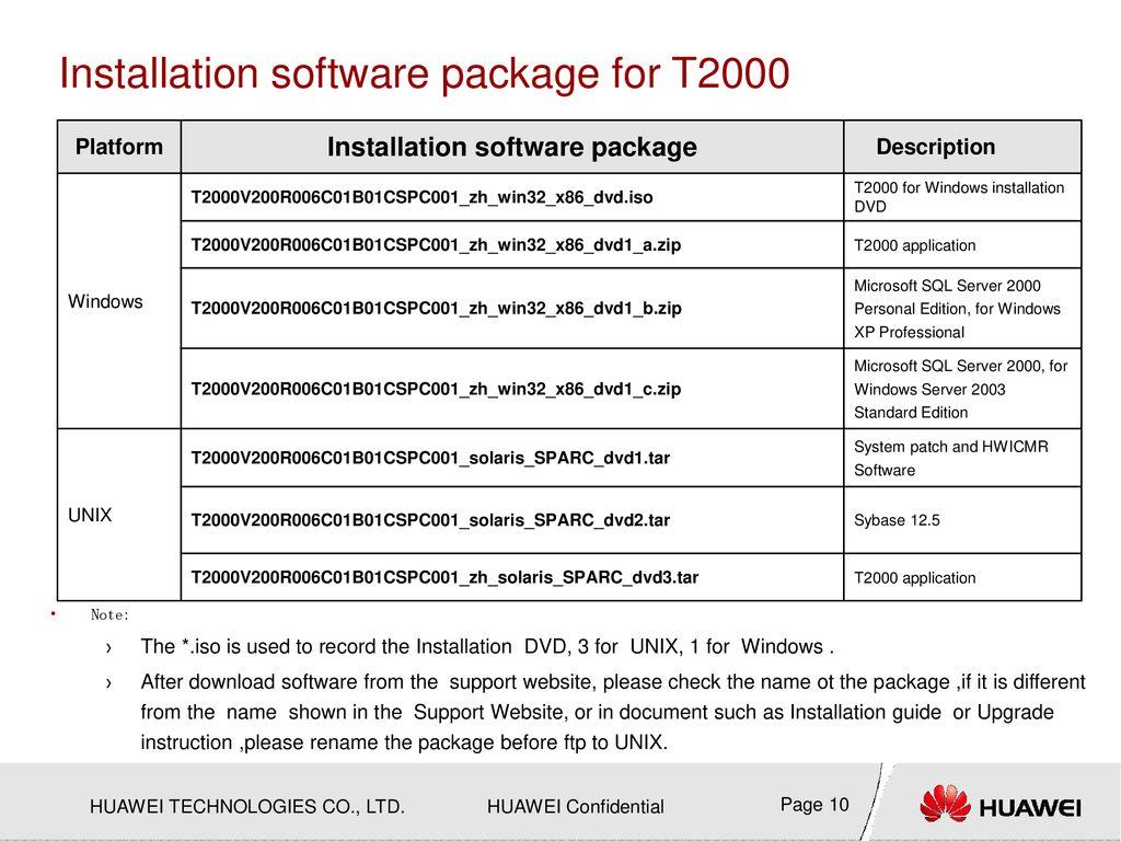 Windows 2003 r2 standard download.
