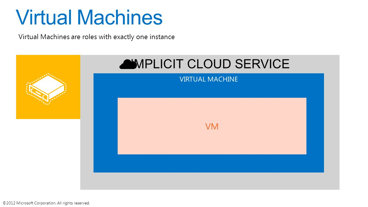 Implicit Cloud Service