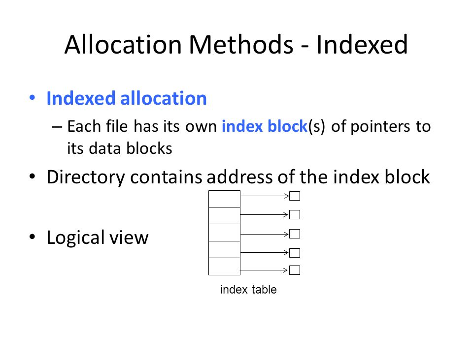 Allocation Methods - Indexed