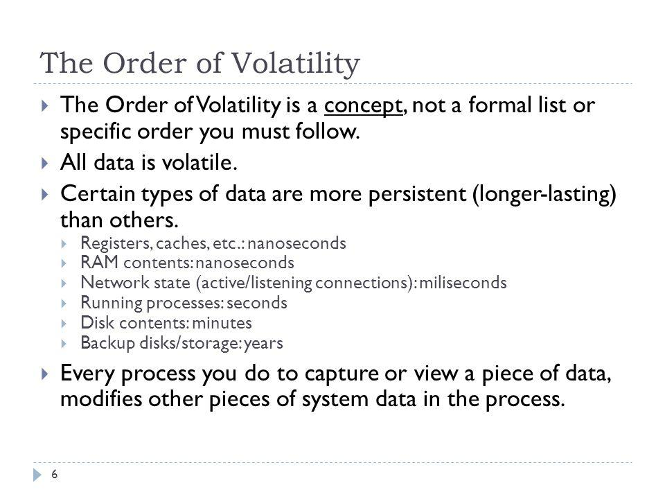The Order of Volatility