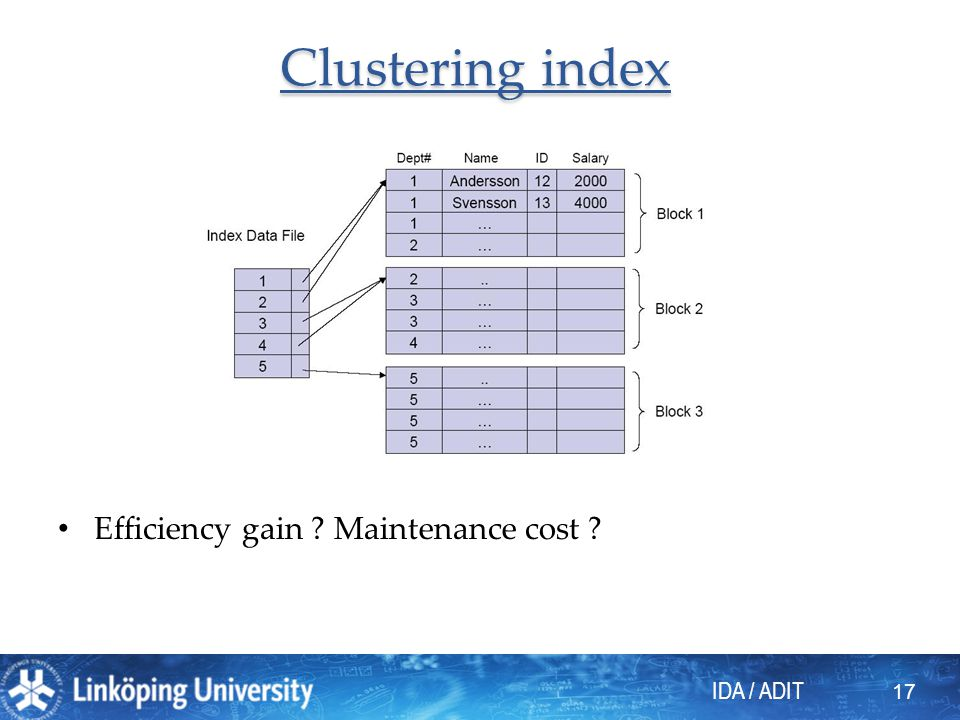 Clustering index Efficiency gain Maintenance cost