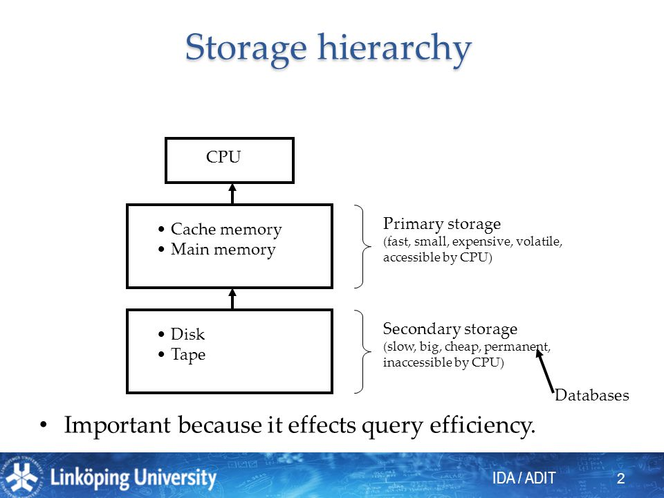 Storage hierarchy Important because it effects query efficiency. CPU