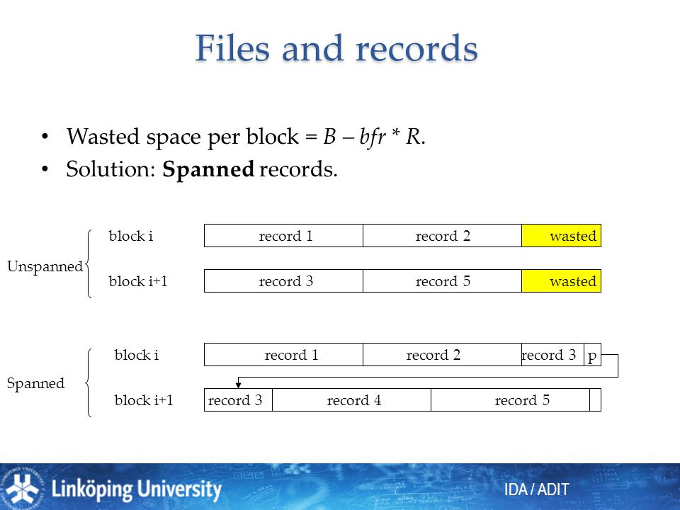 Files and records Wasted space per block = B – bfr * R.