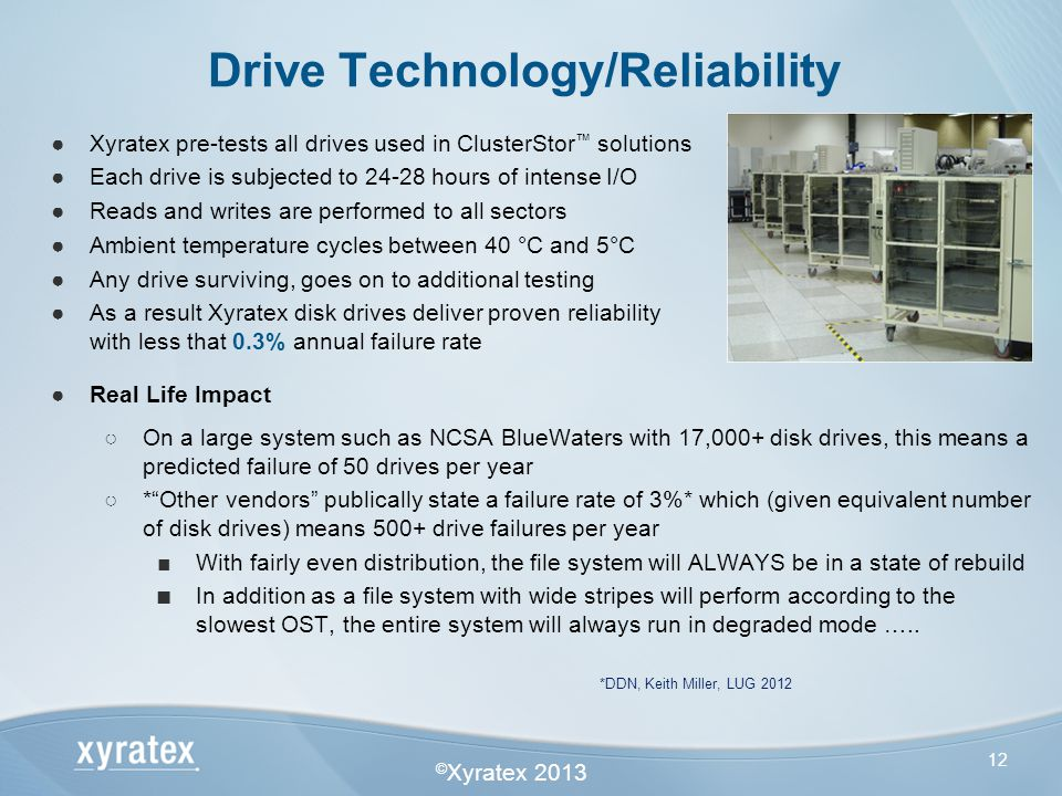 Drive Technology/Reliability