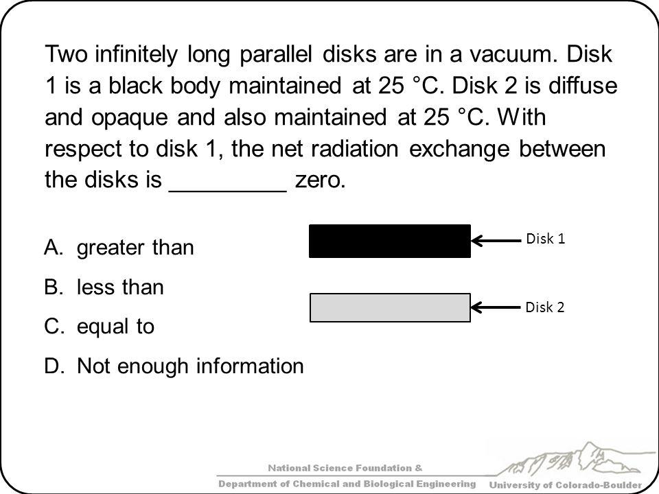 Two infinitely long parallel disks are in a vacuum