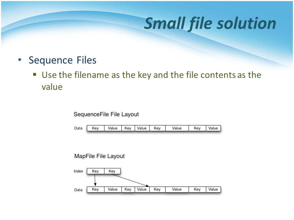 Small file solution Sequence Files
