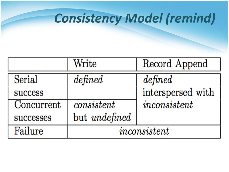 Consistency Model (remind)