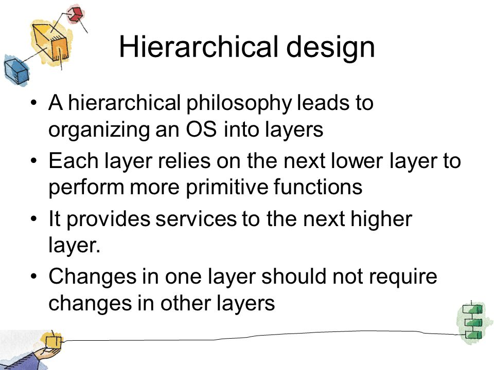 Hierarchical design A hierarchical philosophy leads to organizing an OS into layers.