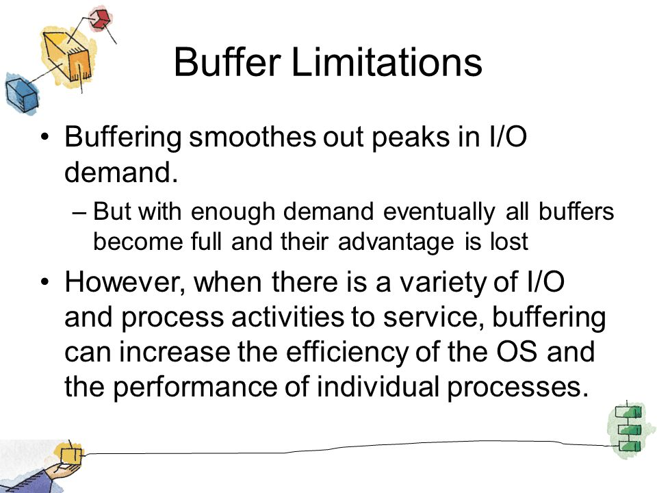 Buffer Limitations Buffering smoothes out peaks in I/O demand.