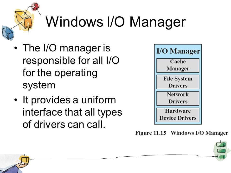 Windows I/O Manager The I/O manager is responsible for all I/O for the operating system.