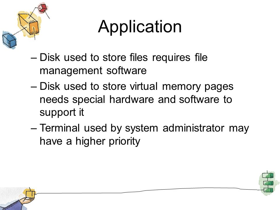 Application Disk used to store files requires file management software