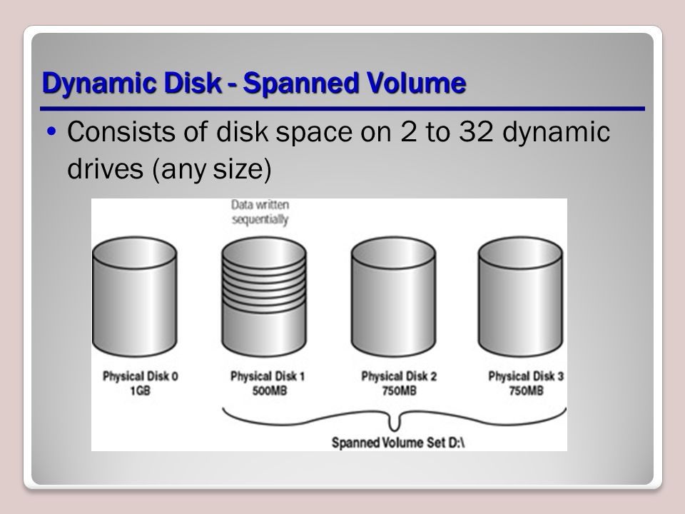 Dynamic Disk - Spanned Volume