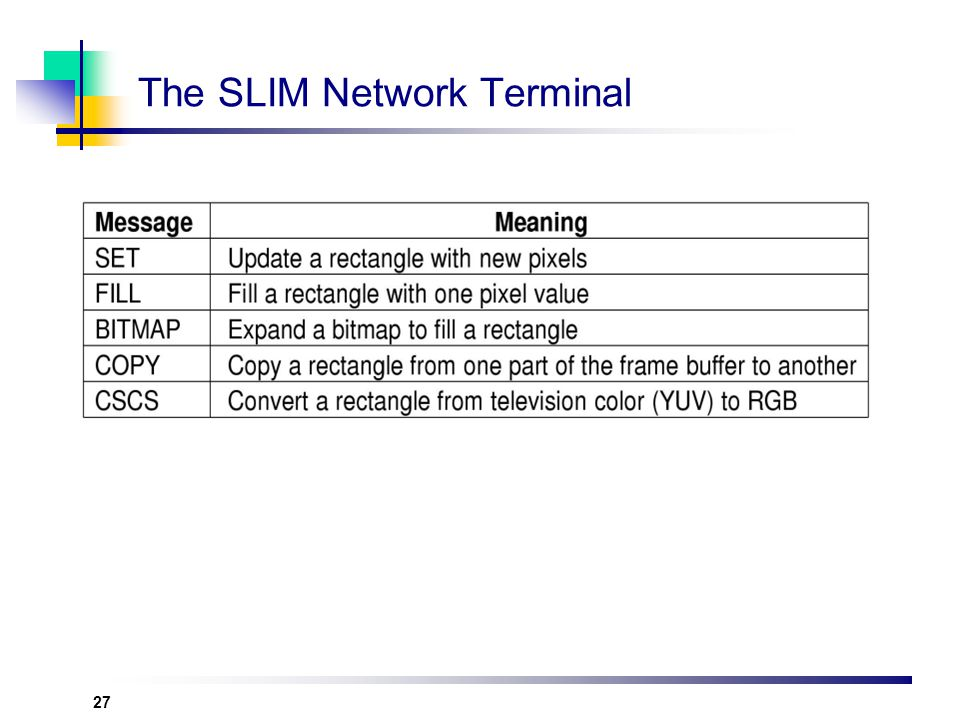 The SLIM Network Terminal