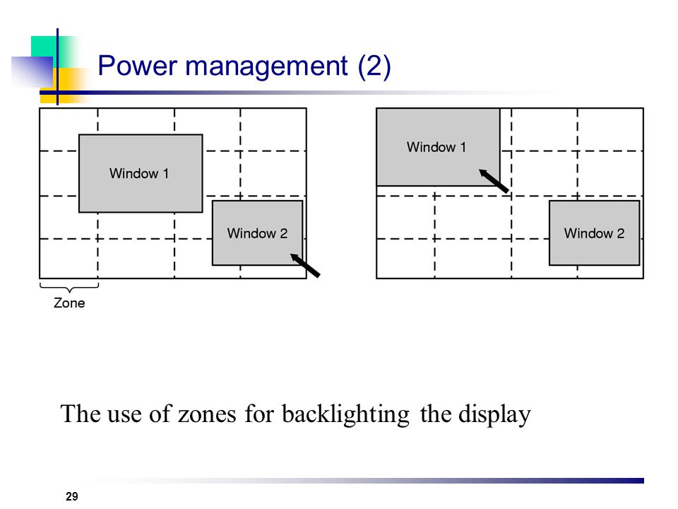 Power management (2) The use of zones for backlighting the display