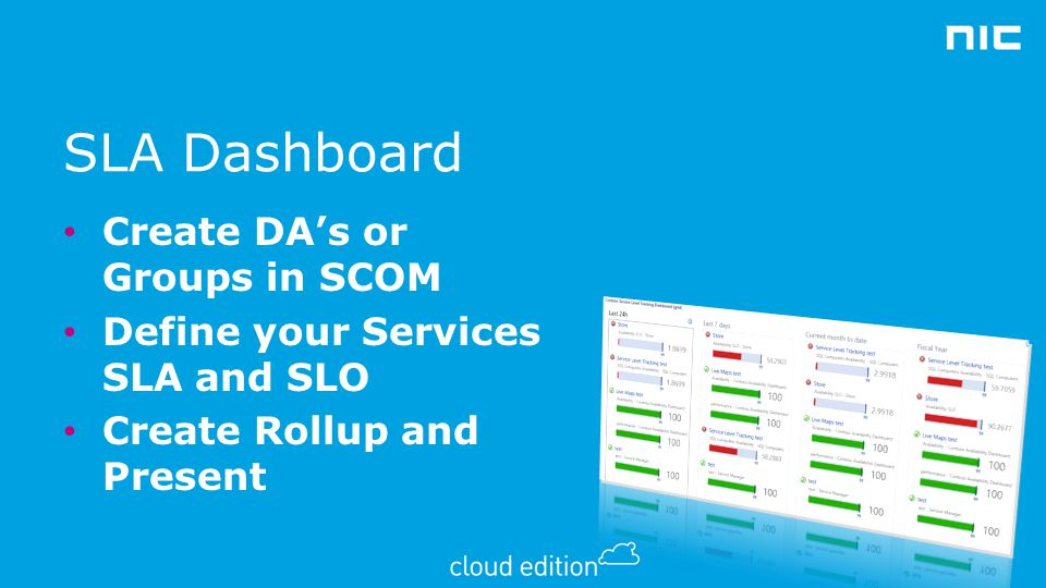 SLA Dashboard Create DA's or Groups in SCOM