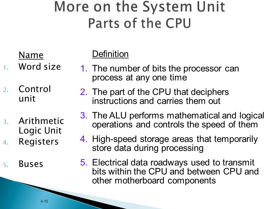 More on the System Unit Parts of the CPU