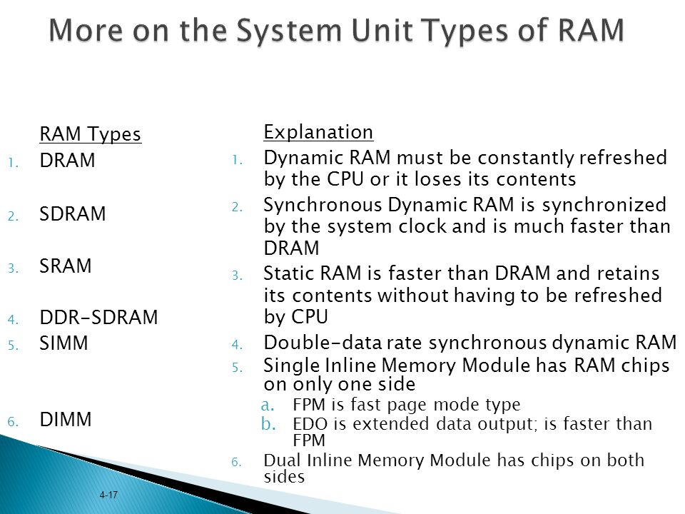 More on the System Unit Types of RAM