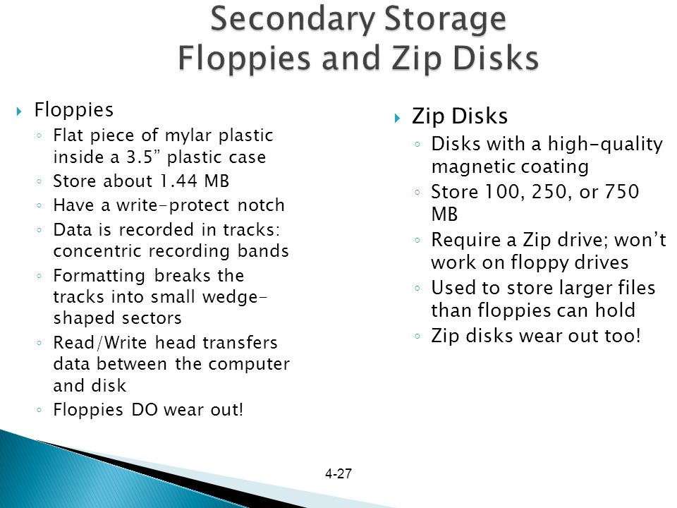 Secondary Storage Floppies and Zip Disks