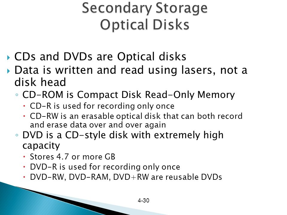 Secondary Storage Optical Disks