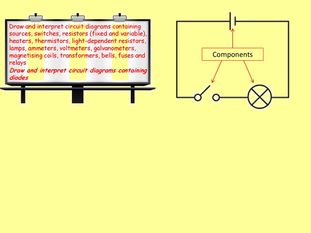fixed circuit diagram draw and interpret circuit diagrams containing sources  switches  interpret circuit diagrams containing