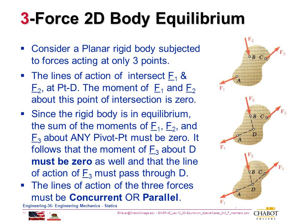 3-Force 2D Body Equilibrium