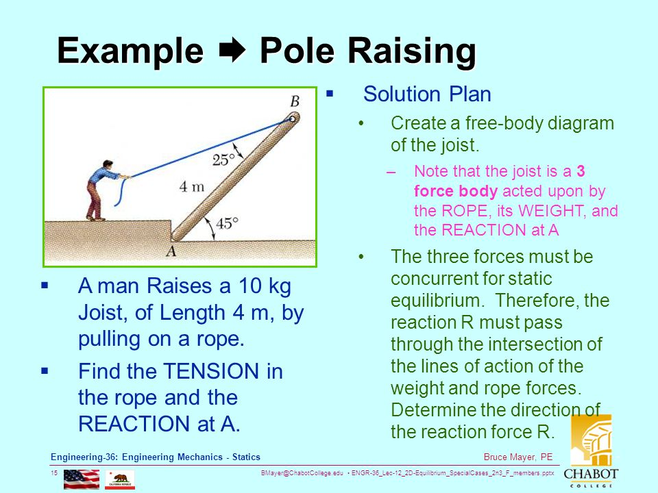 Example  Pole Raising Solution Plan