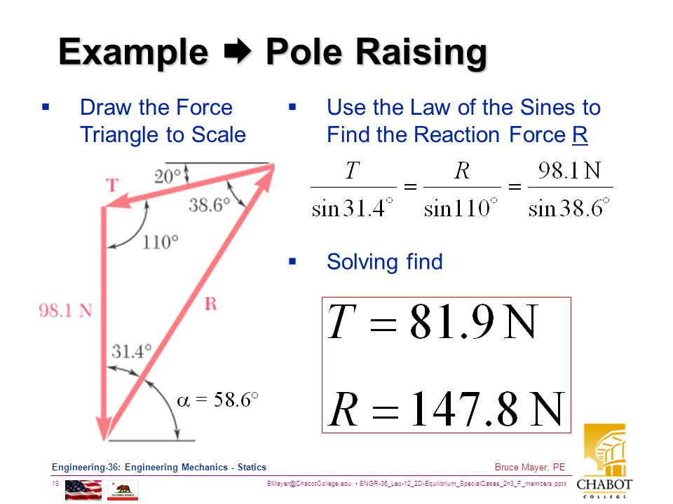 Example  Pole Raising Draw the Force Triangle to Scale