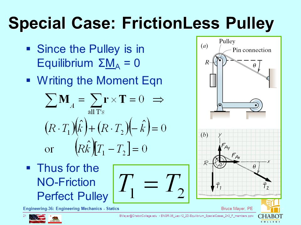 Special Case: FrictionLess Pulley