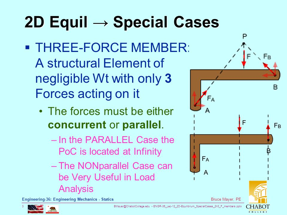 2D Equil → Special Cases THREE-FORCE MEMBER: A structural Element of negligible Wt with only 3 Forces acting on it.
